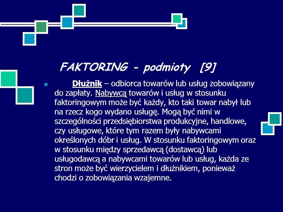 FAKTORING - podmioty [9]